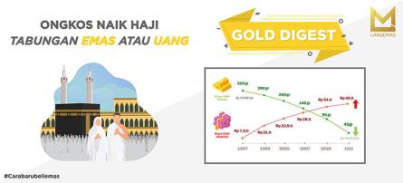 Ongkos Naik Haji : Tabungan Emas atau Uang
